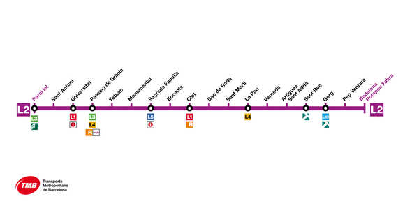 Barcelona Metro Map Hours Lines And Fares