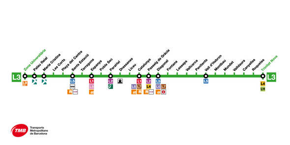 Subway Map Of Barcelona Spain.Barcelona Metro Map Hours Lines And Fares