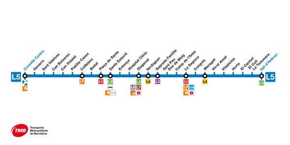 Carte Metro 1 Jour Barcelone.Metro Barcelone Plan Lignes Horaires Et Tarifs Du Metro