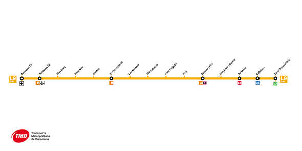 Carte Metro Barcelone 2018.Barcelona Metro Map Hours Lines And Fares